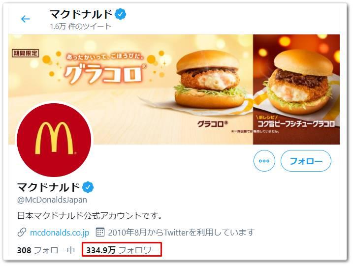 マクドナルド公式Twitterのフォロワー数